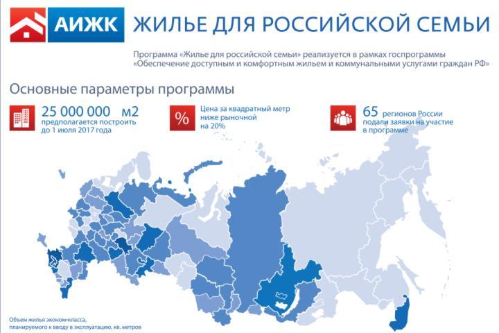 Федеральная программа доступное жилье гражданам россии